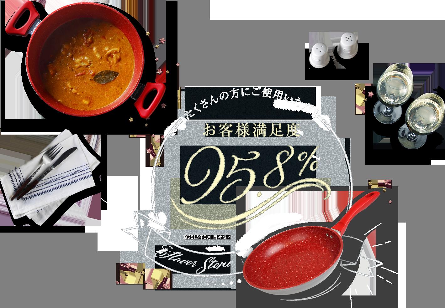 Flavor Stone たくさんの方にご使用いただき お客様満足度 95.8% ※2015年5月 自社調べ
