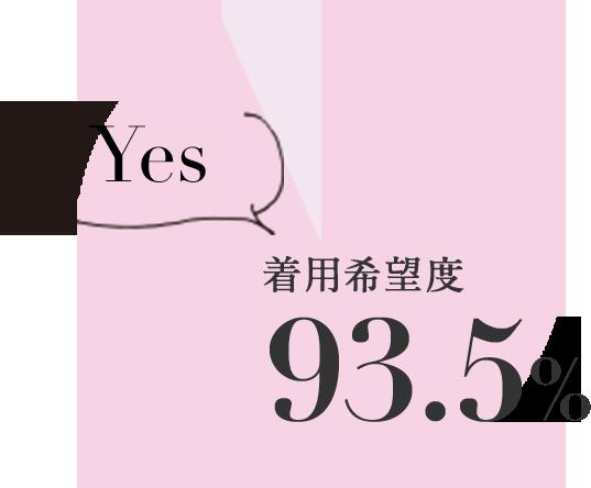着用希望度 93.5%