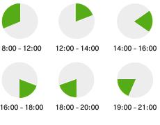 午前中、12時〜14時、14時〜16時、16時〜18時、18時〜20時、19時〜21時