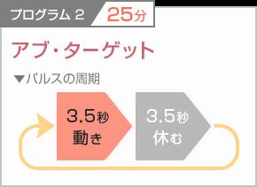 プログラム2 25分 アブ・ターゲット パルスの周期:3.5秒動き、3.5秒休む