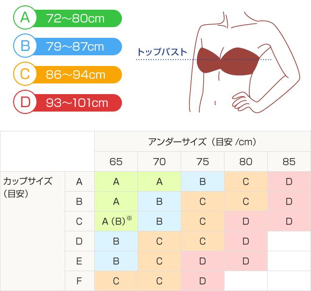 トップバスト…A:72〜80cm、B:79〜87cm、C:86〜94cm、D:93〜101cm