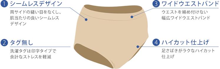 (1)シームレスデザイン|両サイドの縫い目をなくし、肌当たりの良いシームレスデザイン (2)タグ無し|洗濯タグは印字タイプで余計なストレスを軽減 (3)ワイドウエストバンド|ウエストを締め付けない幅広ワイドウエストバンド (4)ハイカット仕上げ|足さばきがラクなハイカット仕上げ