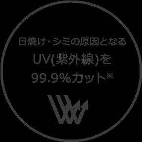 日焼け・シミの原因となるUV(紫外線)を99.9%カット(※)
