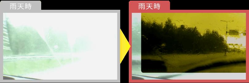 雨天時使用イメージ