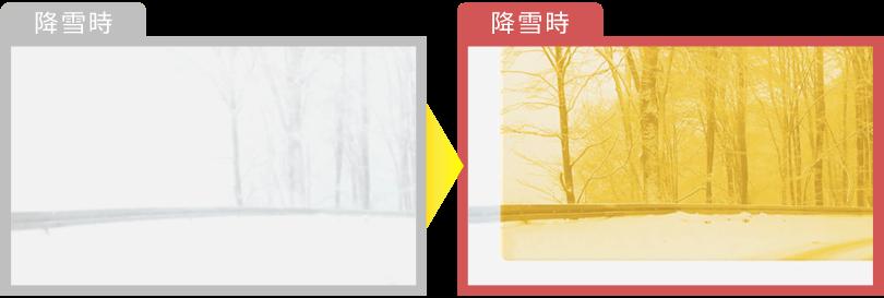 降雪時使用イメージ