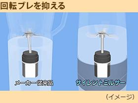 回転ブレを抑える   メーカー従来品とサイレントミルサーの比較画像(イメージ)