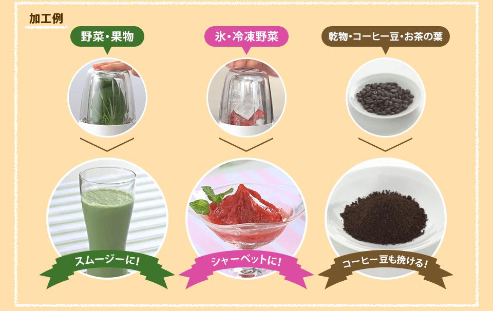 加工例   野菜・果物→スムージーに!   氷・冷凍野菜→シャーベットに!   乾物・コーヒー豆・お茶の葉→コーヒー豆も挽ける!