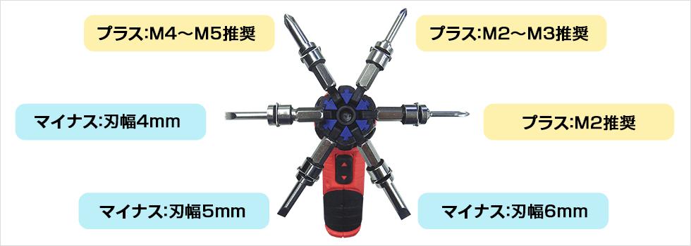 プラス:M4〜M5推奨/プラス:M2〜M3推奨/プラス:M2推奨/マイナス:刃幅6mm/マイナス:刃幅5mm/マイナス:刃幅4mm