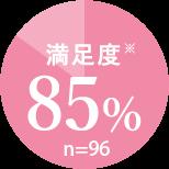 満足度85%