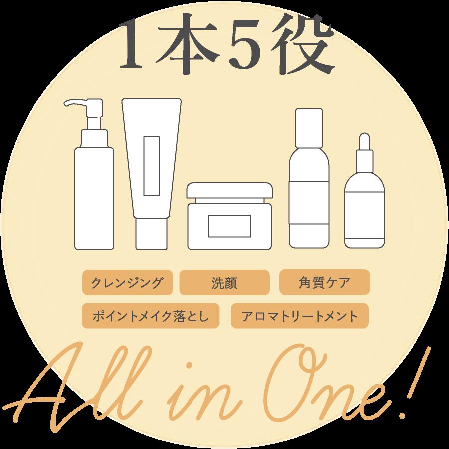 1本5役(クレンジング・洗顔・角質ケア・ポイントメイク落とし・アロマトリートメント)All in One!