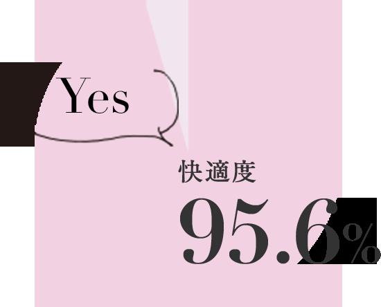 快適度 95.6%