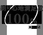 剃り心地 満足度 100% ※n=68