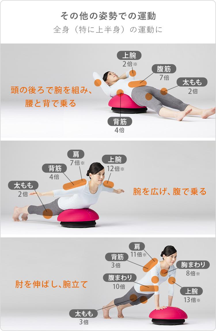 その他の姿勢での運動 全身(特に上半身)の運動に