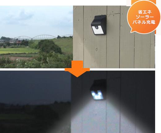 省エネ ソーラーパネル充電