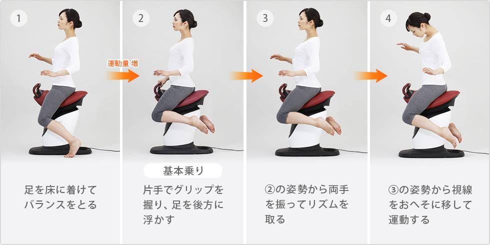4種類の乗り方