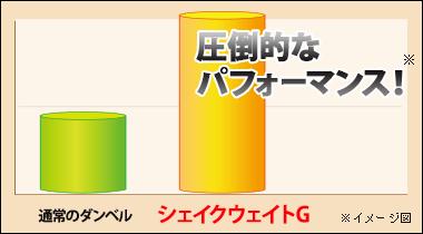 通常のダンベルと比べ圧倒的なパフォーマンス!(※)