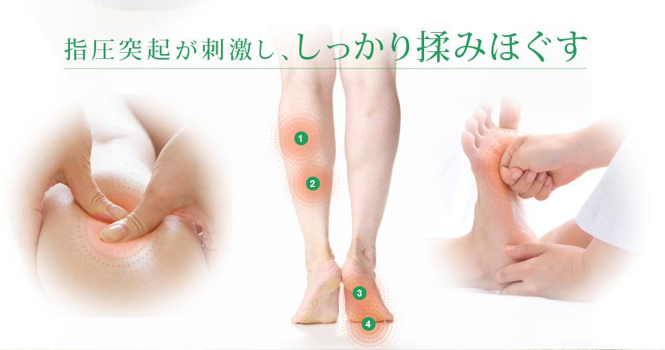 全部で22カ所50層のエアバックで疲れた足をマッサージ   指圧突起が刺激し、しっかり揉みほぐす