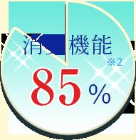 消臭機能 85% ※2